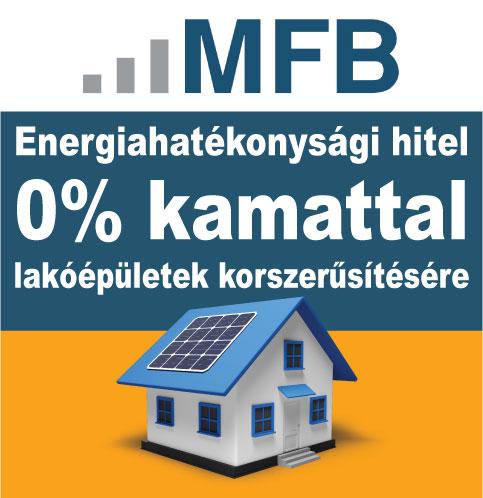 MFB energiahatékonysági hitel